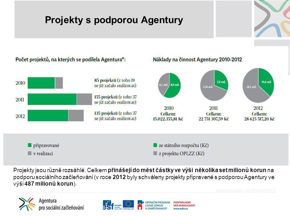 Projekty s podporou Agentury Projekty jsou různě rozsáhlé. Celkem přinášejí do měst částky ve výši několika set milionů korun na podporu sociálního za