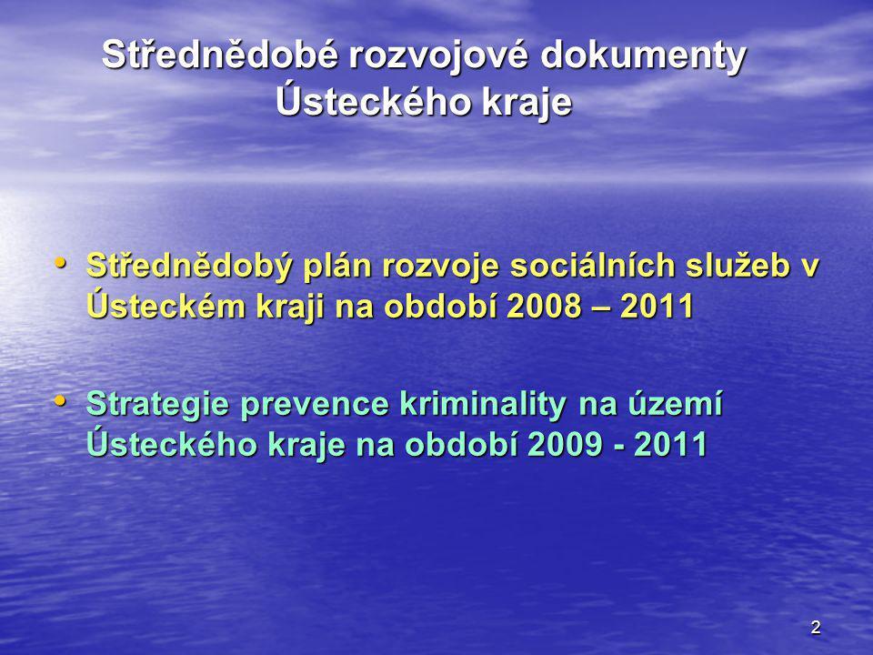 2 Střednědobé rozvojové dokumenty Ústeckého kraje Střednědobý plán rozvoje sociálních služeb v Ústeckém kraji na období 2008 – 2011 Střednědobý plán r