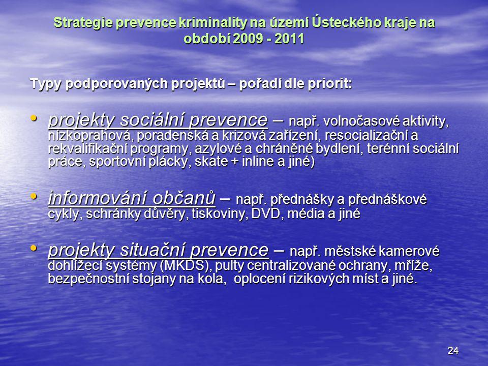 24 Strategie prevence kriminality na území Ústeckého kraje na období 2009 - 2011 Typy podporovaných projektů – pořadí dle priorit: projekty sociální p