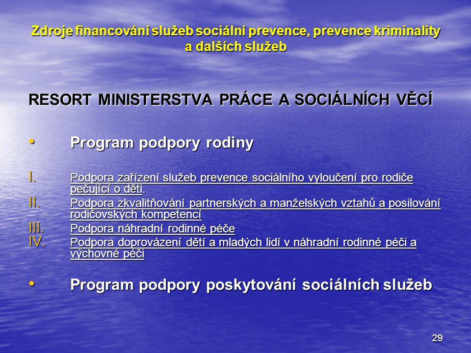 29 Zdroje financování služeb sociální prevence, prevence kriminality a dalších služeb RESORT MINISTERSTVA PRÁCE A SOCIÁLNÍCH VĚCÍ Program podpory rodi
