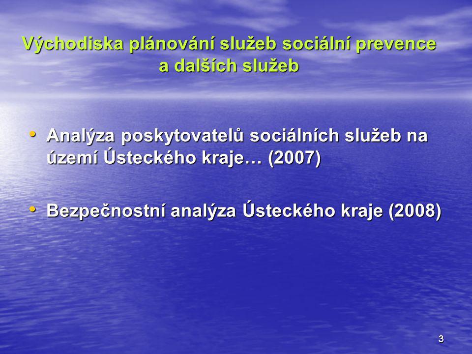 3 Východiska plánování služeb sociální prevence a dalších služeb Analýza poskytovatelů sociálních služeb na území Ústeckého kraje… (2007) Analýza posk