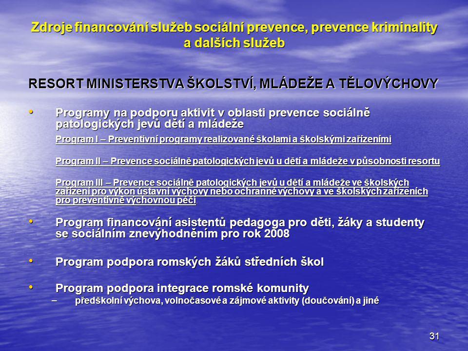 31 Zdroje financování služeb sociální prevence, prevence kriminality a dalších služeb RESORT MINISTERSTVA ŠKOLSTVÍ, MLÁDEŽE A TĚLOVÝCHOVY Programy na