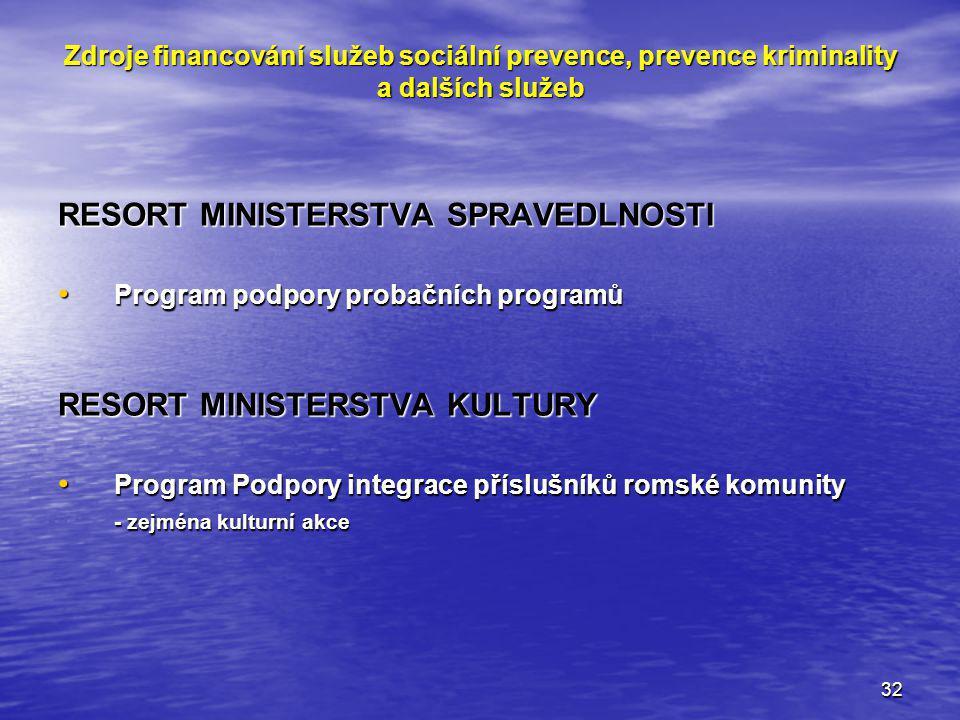 32 Zdroje financování služeb sociální prevence, prevence kriminality a dalších služeb RESORT MINISTERSTVA SPRAVEDLNOSTI Program podpory probačních pro