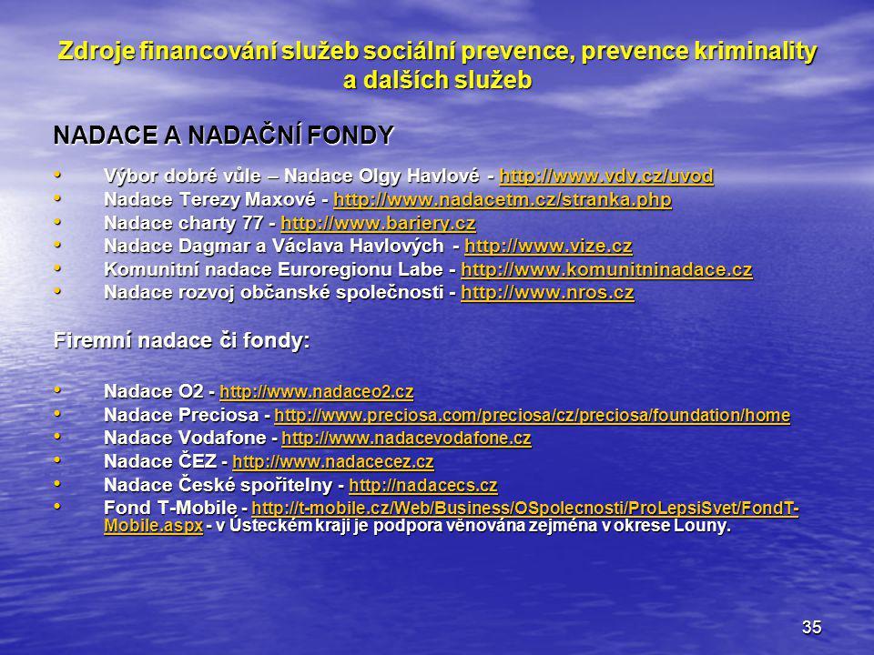 35 Zdroje financování služeb sociální prevence, prevence kriminality a dalších služeb NADACE A NADAČNÍ FONDY Výbor dobré vůle – Nadace Olgy Havlové -