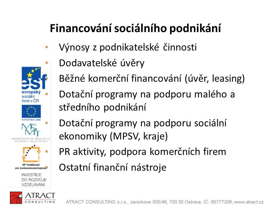 Financování sociálního podnikání Výnosy z podnikatelské činnosti Dodavatelské úvěry Běžné komerční financování (úvěr, leasing) Dotační programy na podporu malého a středního podnikání Dotační programy na podporu sociální ekonomiky (MPSV, kraje) PR aktivity, podpora komerčních firem Ostatní finanční nástroje