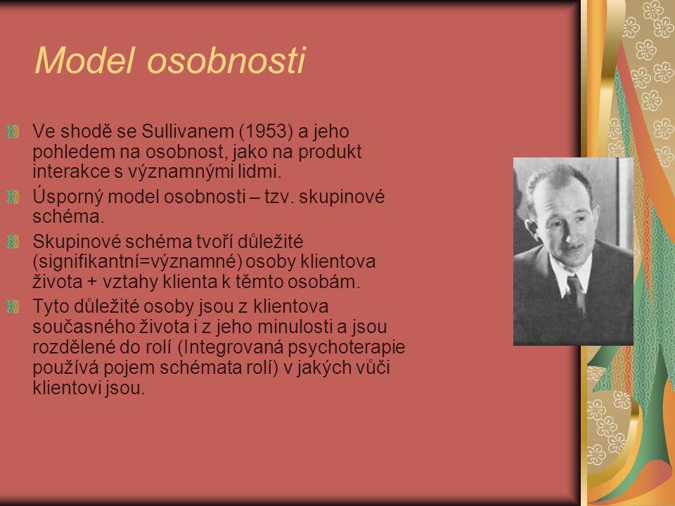 Model osobnosti Ve shodě se Sullivanem (1953) a jeho pohledem na osobnost, jako na produkt interakce s významnými lidmi. Úsporný model osobnosti – tzv
