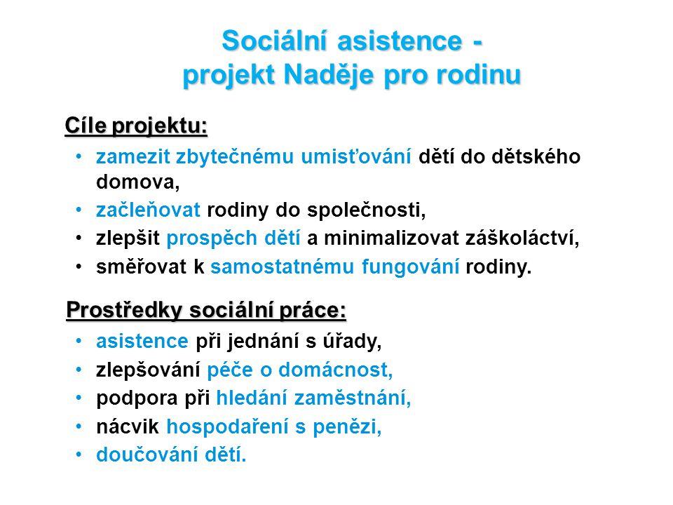 Sociální asistence - projekt Naděje pro rodinu Cíle projektu: zamezit zbytečnému umisťování dětí do dětského domova, začleňovat rodiny do společnosti,
