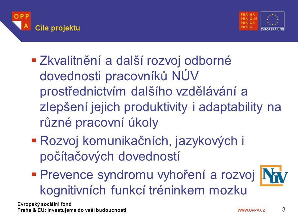 WWW.OPPA.CZ 3 Cíle projektu  Zkvalitnění a další rozvoj odborné dovednosti pracovníků NÚV prostřednictvím dalšího vzdělávání a zlepšení jejich produktivity i adaptability na různé pracovní úkoly  Rozvoj komunikačních, jazykových i počítačových dovedností  Prevence syndromu vyhoření a rozvoj kognitivních funkcí tréninkem mozku Evropský sociální fond Praha & EU: Investujeme do vaší budoucnosti