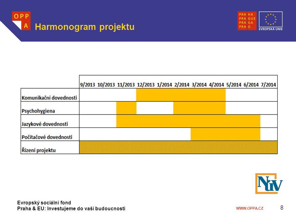 WWW.OPPA.CZ Harmonogram projektu 8 Evropský sociální fond Praha & EU: Investujeme do vaší budoucnosti