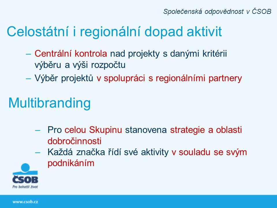 –Centrální kontrola nad projekty s danými kritérii výběru a výši rozpočtu –Výběr projektů v spolupráci s regionálními partnery Celostátní i regionální