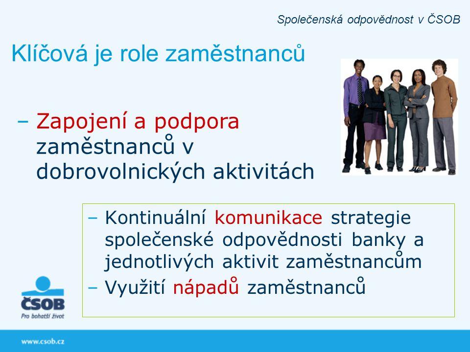 –Kontinuální komunikace strategie společenské odpovědnosti banky a jednotlivých aktivit zaměstnancům –Využití nápadů zaměstnanců Klíčová je role zaměs