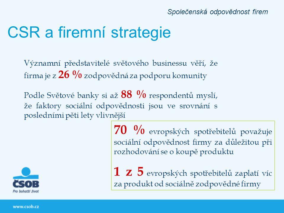 Společenská odpovědnost firem CSR a firemní strategie 70 % evropských spotřebitelů považuje sociální odpovědnost firmy za důležitou při rozhodování se