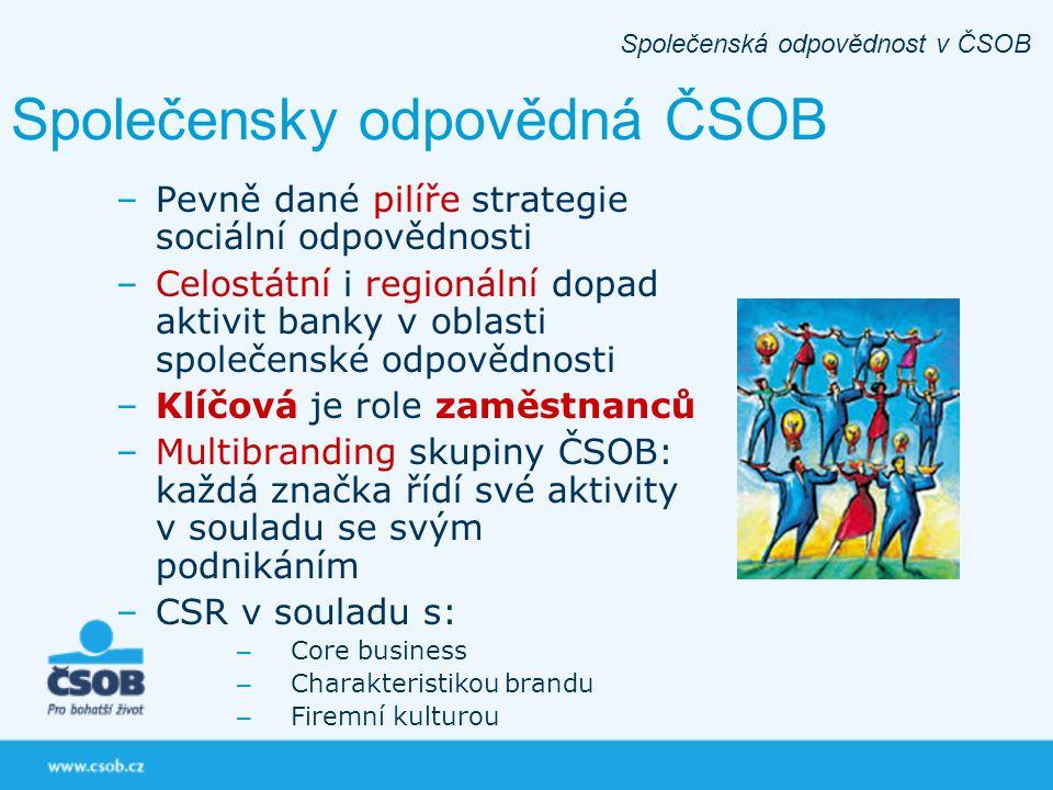 –Pevně dané pilíře strategie sociální odpovědnosti –Celostátní i regionální dopad aktivit banky v oblasti společenské odpovědnosti –Klíčová je role za