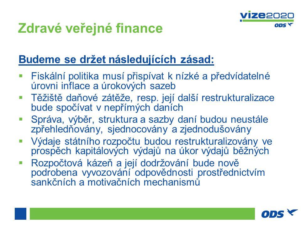 Zdravé veřejné finance Budeme se držet následujících zásad:  Fiskální politika musí přispívat k nízké a předvídatelné úrovni inflace a úrokových sazeb  Těžiště daňové zátěže, resp.
