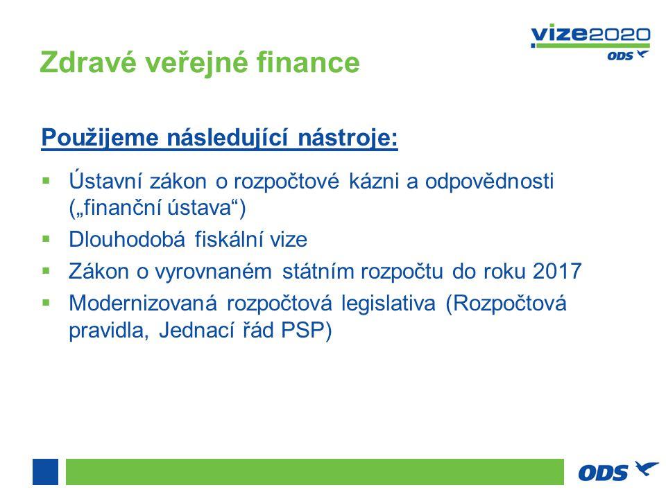 """Zdravé veřejné finance Použijeme následující nástroje:  Ústavní zákon o rozpočtové kázni a odpovědnosti (""""finanční ústava )  Dlouhodobá fiskální vize  Zákon o vyrovnaném státním rozpočtu do roku 2017  Modernizovaná rozpočtová legislativa (Rozpočtová pravidla, Jednací řád PSP)"""