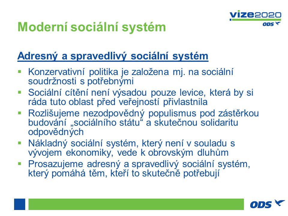 Moderní sociální systém Adresný a spravedlivý sociální systém  Sociální zabezpečení musí odpovídat ekonomickým možnostem státu  Klademe důraz na pomoc sociálně znevýhodněným skupinám  Sociální systém nesmí být zneužíván, protože pak je zneužívána i naše solidarita  Ti, kdo pobírají sociální dávky, si musí být vědomi, že vedle práv mají i povinnosti  Sociální dávky budeme ještě silněji vázat na aktivitu člověka a striktní dodržování pravidel
