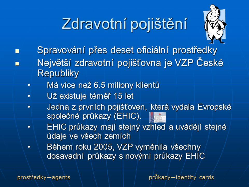Zdravotní pojištění Spravování přes deset oficiální prostředky Spravování přes deset oficiální prostředky Největší zdravotní pojišťovna je VZP České Republiky Největší zdravotní pojišťovna je VZP České Republiky Má více než 6.5 miliony klientůMá více než 6.5 miliony klientů Už existuje téměř 15 letUž existuje téměř 15 let Jedna z prvních pojišťoven, která vydala Evropské společné průkazy (EHIC).Jedna z prvních pojišťoven, která vydala Evropské společné průkazy (EHIC).