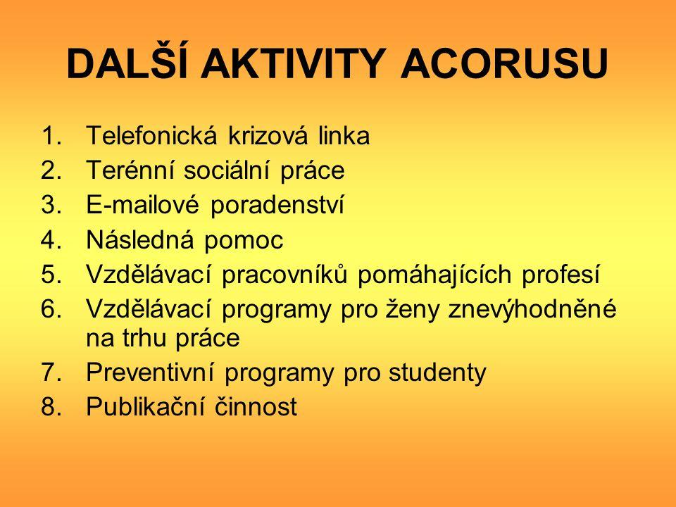 1.TELEFONICKÁ KRIZOVÁ LINKA Představuje non stop 24-hodinovou službu.