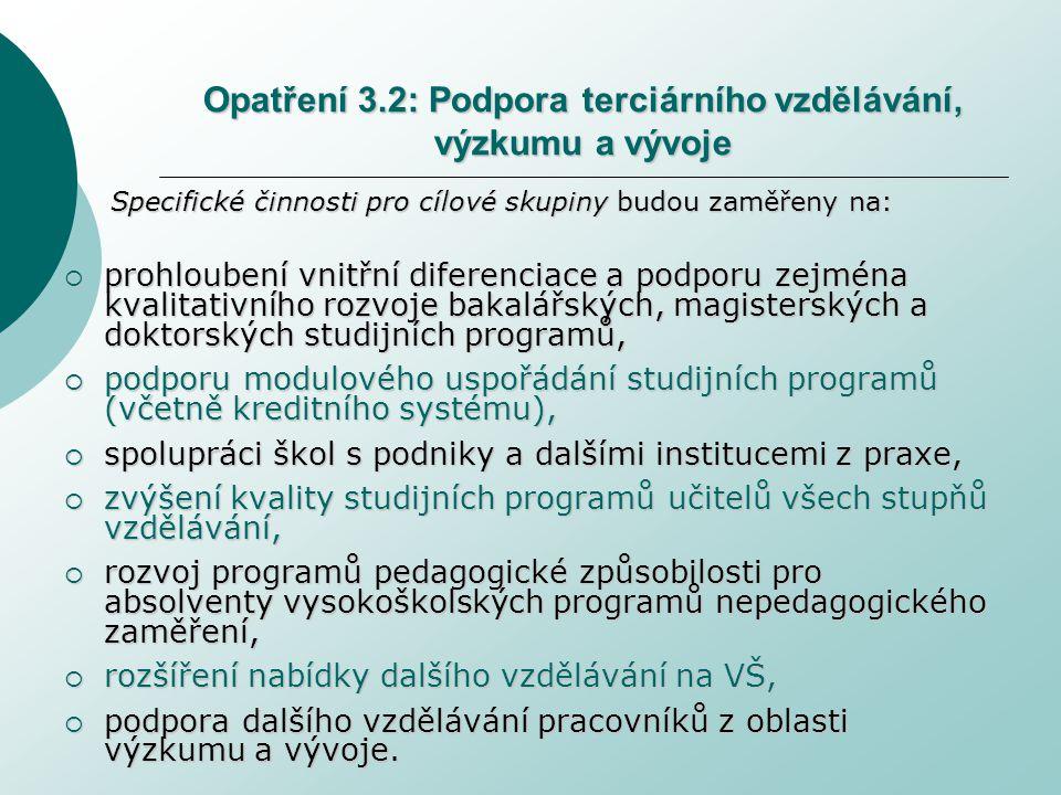 Partnerství a spolupráce  Ministerstvo práce a sociálních věcí  Ministerstvo financí  Ministerstvo školství, mládeže a tělovýchovy  Příspěvkové organizace (zejm.