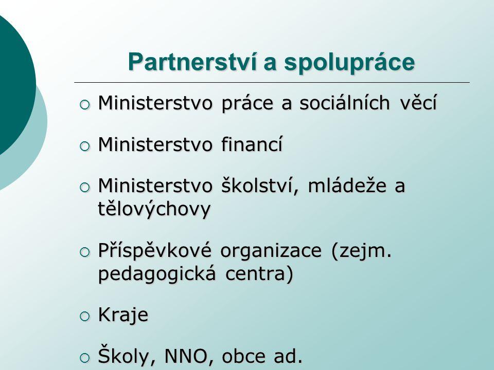 Jednotný programový dokument pro Cíl 3 regionu NUTS II Praha (JPD 3)  Řídící orgán – Ministerstvo práce a sociálních věcí  Platební orgán – Ministerstvo financí  Zprostředkující orgány – Správa služeb zaměstnanosti MPSV, Magistrát hlavního města Prahy, NROS  MŠMT bude mít zastoupení v Monitorovacím výboru programu  Priorita 3 Rozvoj celoživotního učení Opatření 3.1 Rozvoj počátečního vzdělání jako základu celoživotního učení a z hlediska potřeb trhu práce a ekonomiky znalostí Opatření 3.1 Rozvoj počátečního vzdělání jako základu celoživotního učení a z hlediska potřeb trhu práce a ekonomiky znalostí Opatření 3.2 Rozvoj dalšího vzdělávání Opatření 3.2 Rozvoj dalšího vzdělávání