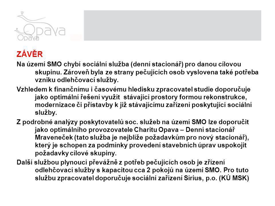 ZÁVĚR Na území SMO chybí sociální služba (denní stacionář) pro danou cílovou skupinu.