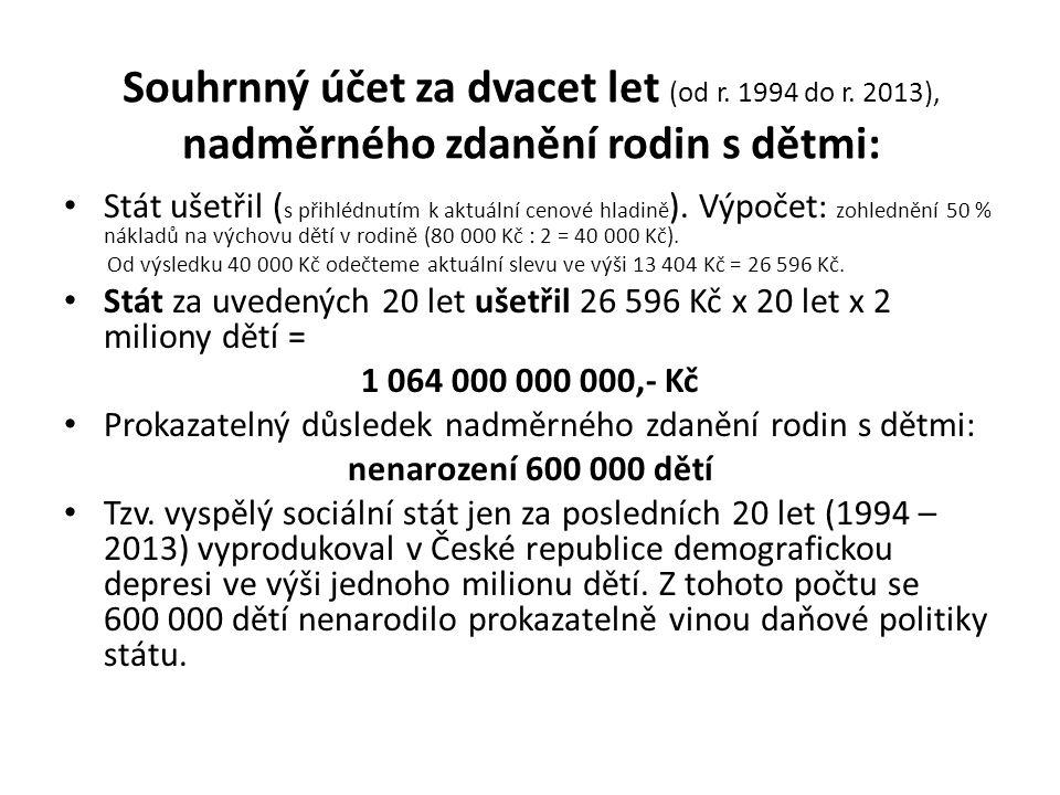 Souhrnný účet za dvacet let (od r.1994 do r.