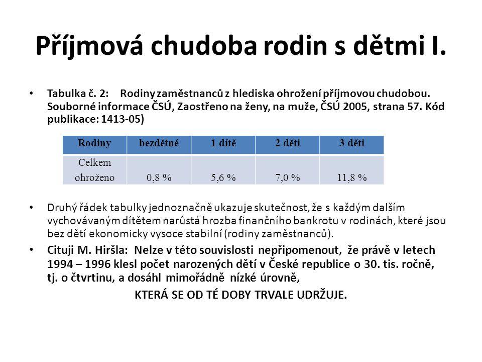 Příjmová chudoba rodin s dětmi I.Tabulka č.