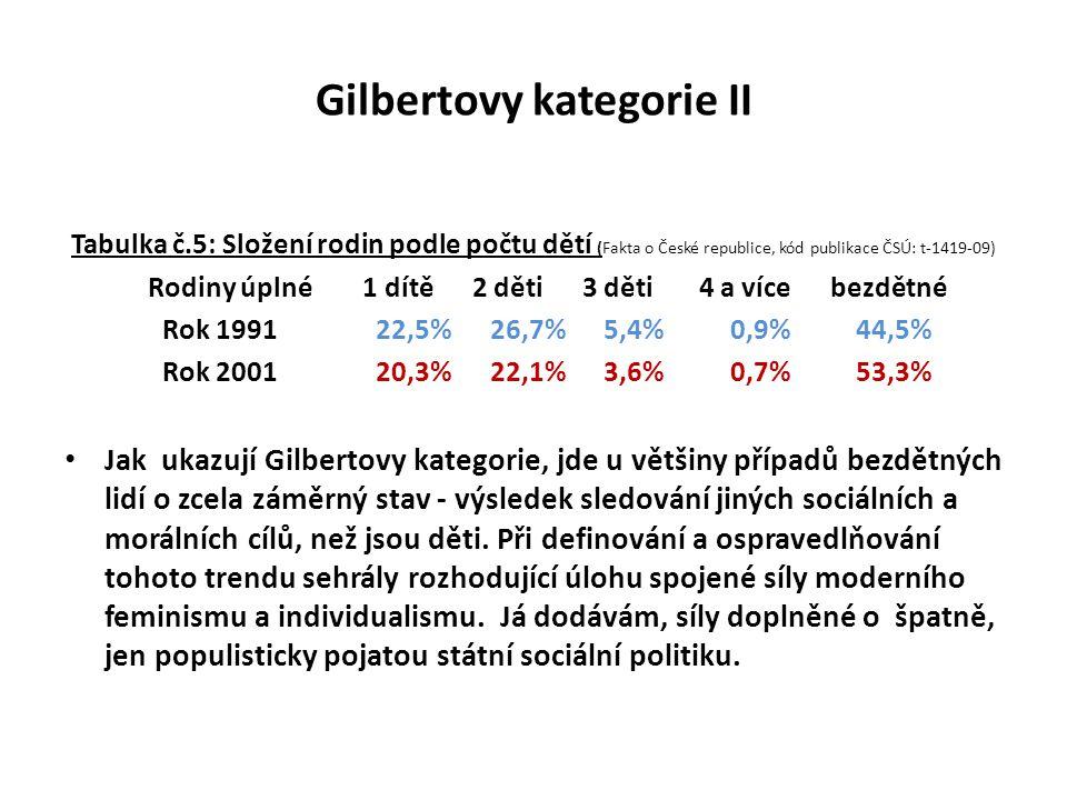 Gilbertovy kategorie II Tabulka č.5: Složení rodin podle počtu dětí (Fakta o České republice, kód publikace ČSÚ: t-1419-09) Rodiny úplné 1 dítě 2 děti