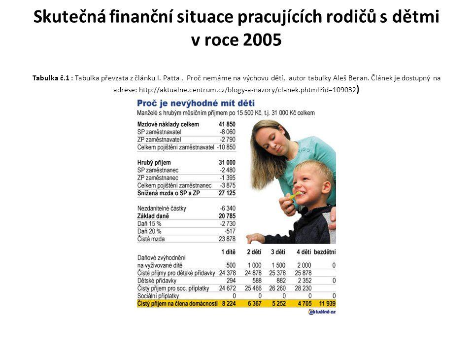 Skutečná finanční situace pracujících rodičů s dětmi v roce 2005 Tabulka č.1 : Tabulka převzata z článku I. Patta, Proč nemáme na výchovu dětí, autor