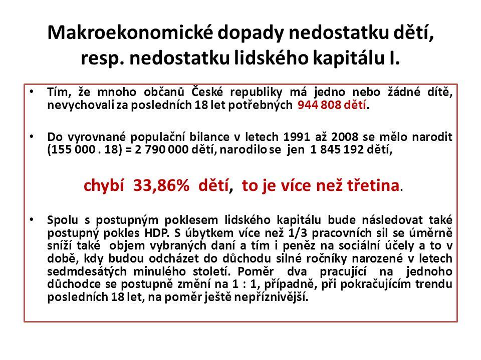 Makroekonomické dopady nedostatku dětí, resp. nedostatku lidského kapitálu I. Tím, že mnoho občanů České republiky má jedno nebo žádné dítě, nevychova