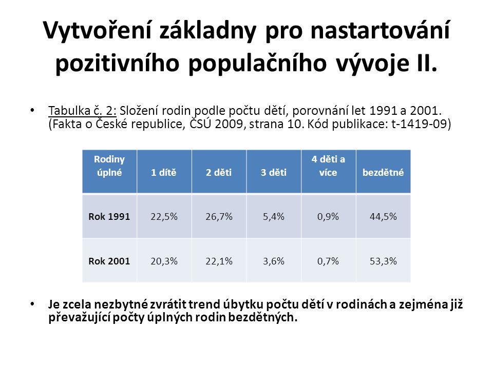Vytvoření základny pro nastartování pozitivního populačního vývoje II. Tabulka č. 2: Složení rodin podle počtu dětí, porovnání let 1991 a 2001. (Fakta