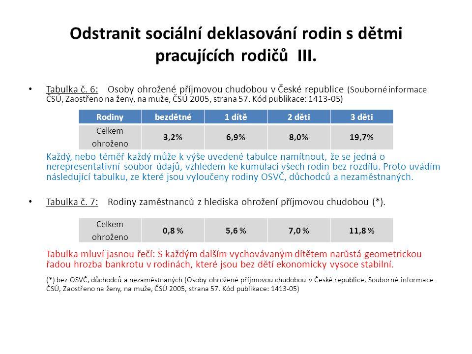Odstranit sociální deklasování rodin s dětmi pracujících rodičů III. Tabulka č. 6: Osoby ohrožené příjmovou chudobou v České republice (Souborné infor