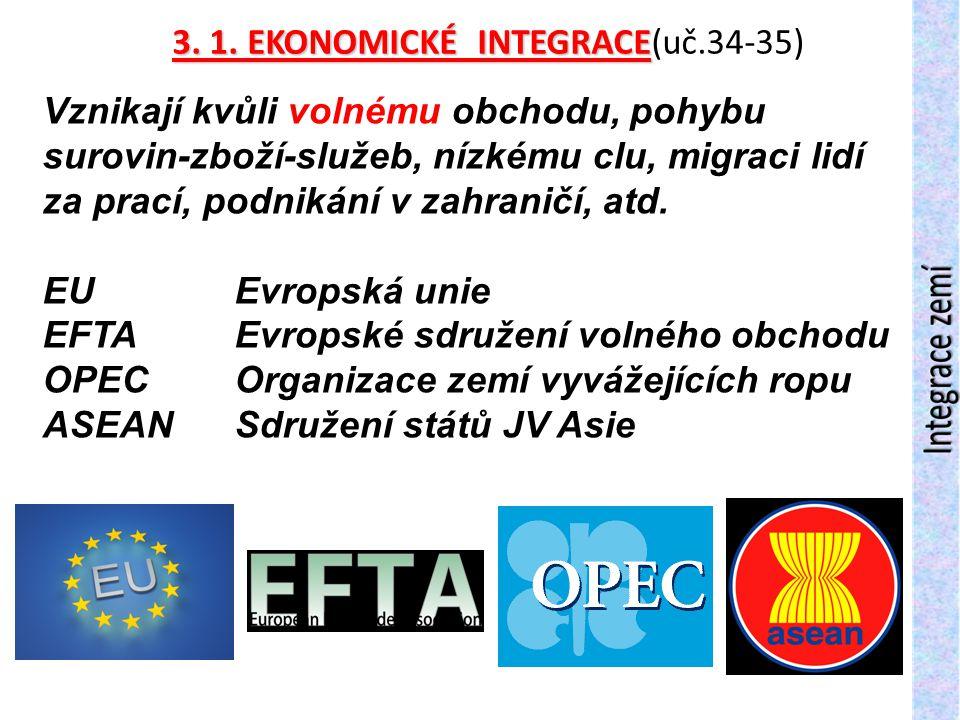3. 1. EKONOMICKÉ INTEGRACE 3. 1. EKONOMICKÉ INTEGRACE(uč.34-35) Vznikají kvůli volnému obchodu, pohybu surovin-zboží-služeb, nízkému clu, migraci lidí