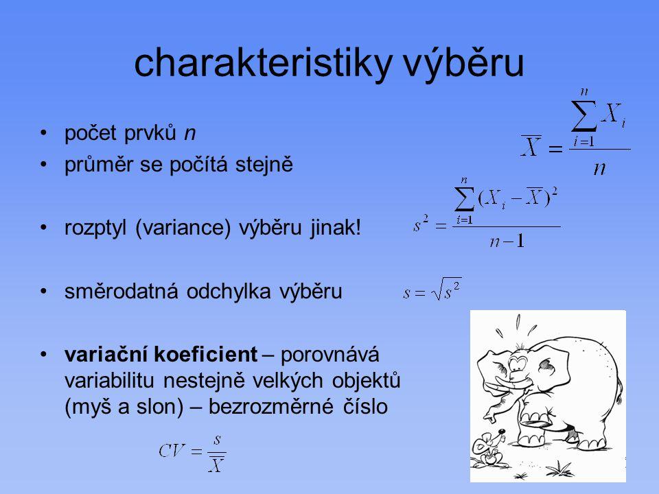 charakteristiky výběru počet prvků n průměr se počítá stejně rozptyl (variance) výběru jinak! směrodatná odchylka výběru variační koeficient – porovná