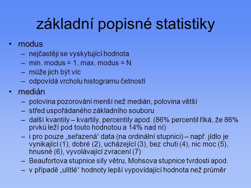 základní popisné statistiky modus –nejčastěji se vyskytující hodnota –min. modus = 1, max. modus = N –může jich být víc –odpovídá vrcholu histogramu č