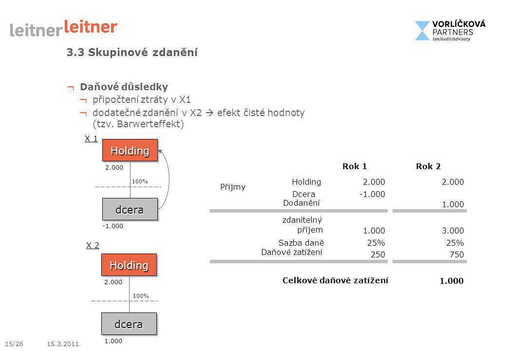 15/26 15.3.2011 3.3 Skupinové zdanění ¬ Daňové důsledky ¬ připočtení ztráty v X1 ¬ dodatečné zdanění v X2  efekt čisté hodnoty (tzv. Barwerteffekt) H