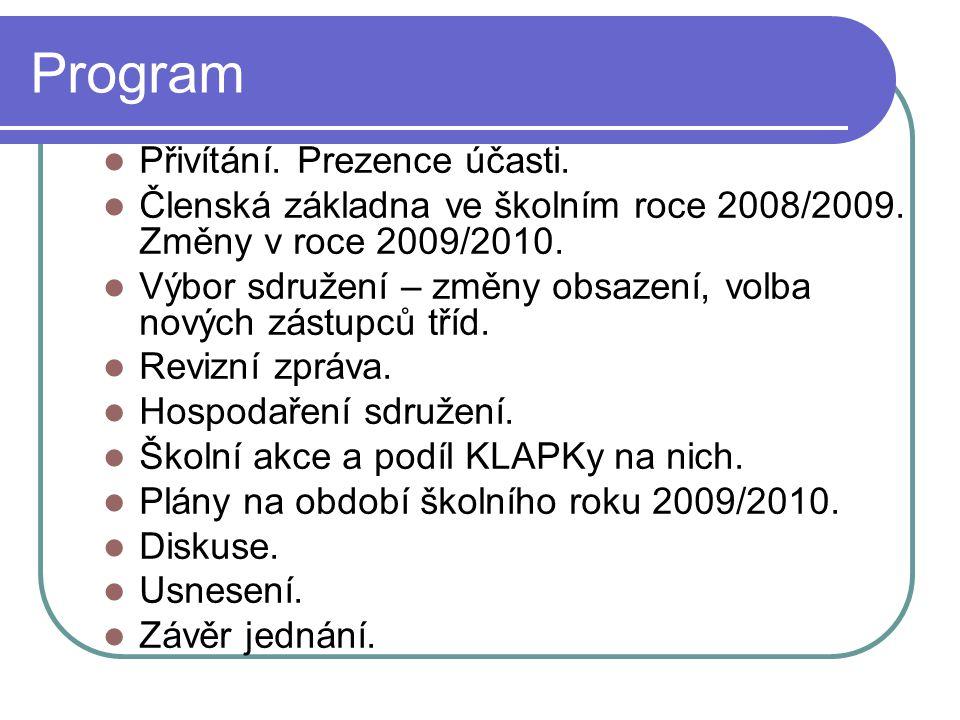 Program Přivítání. Prezence účasti. Členská základna ve školním roce 2008/2009. Změny v roce 2009/2010. Výbor sdružení – změny obsazení, volba nových