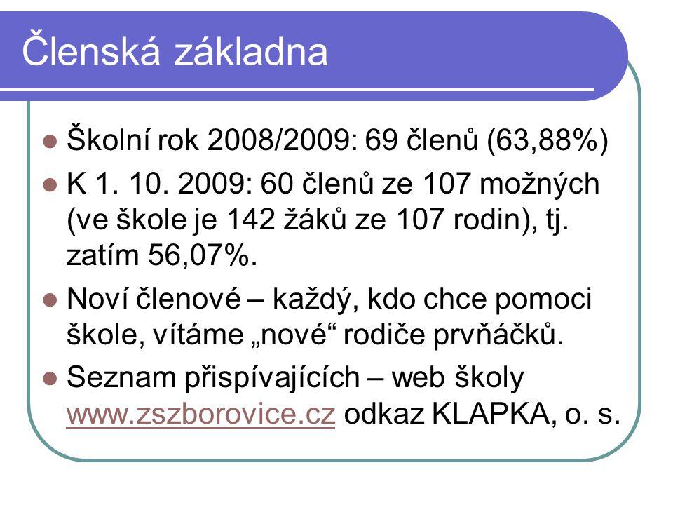 Členská základna Školní rok 2008/2009: 69 členů (63,88%) K 1. 10. 2009: 60 členů ze 107 možných (ve škole je 142 žáků ze 107 rodin), tj. zatím 56,07%.