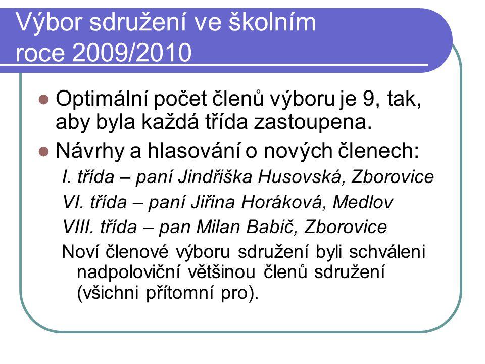 Hospodaření KLAPKA, o.s. Revizní zpráva.
