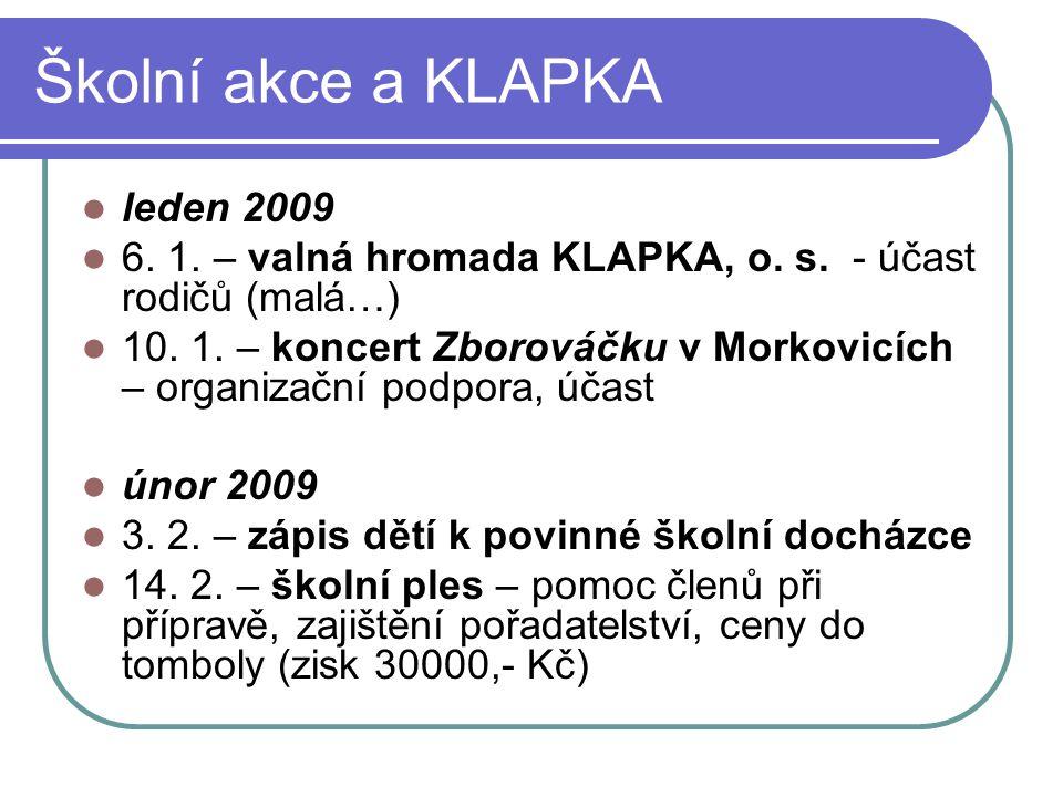 Školní akce a KLAPKA leden 2009 6. 1. – valná hromada KLAPKA, o. s. - účast rodičů (malá…) 10. 1. – koncert Zborováčku v Morkovicích – organizační pod