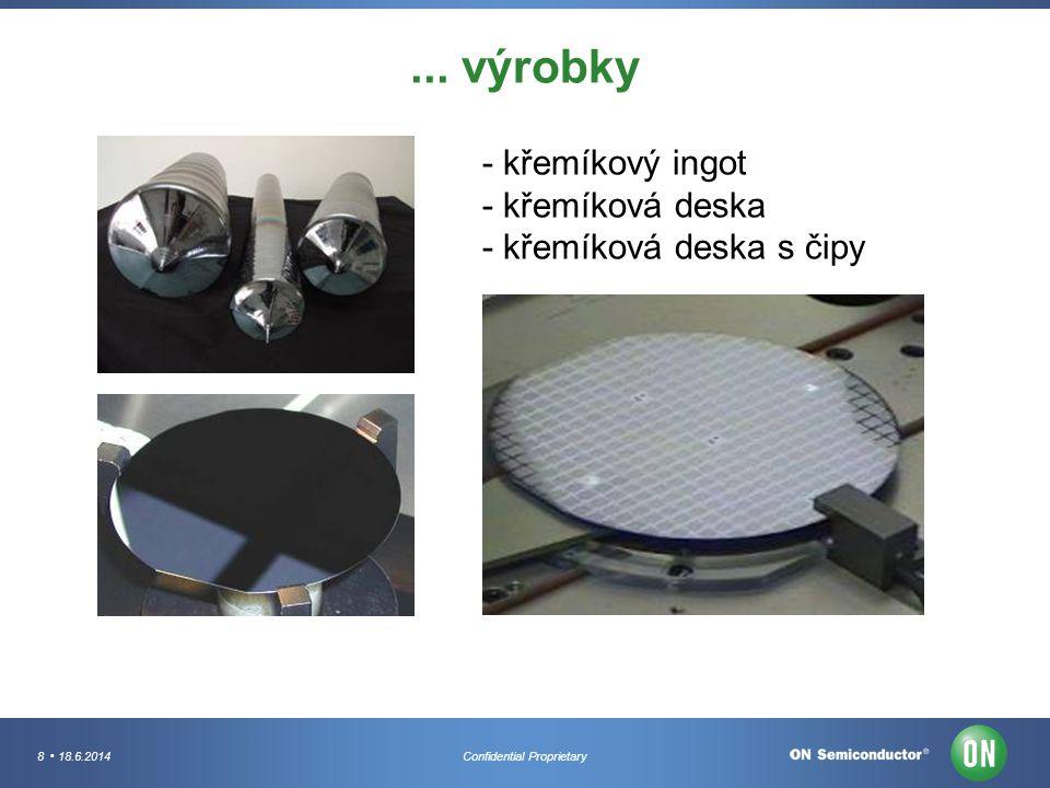 8 18.6.2014Confidential Proprietary... výrobky - křemíkový ingot - křemíková deska - křemíková deska s čipy