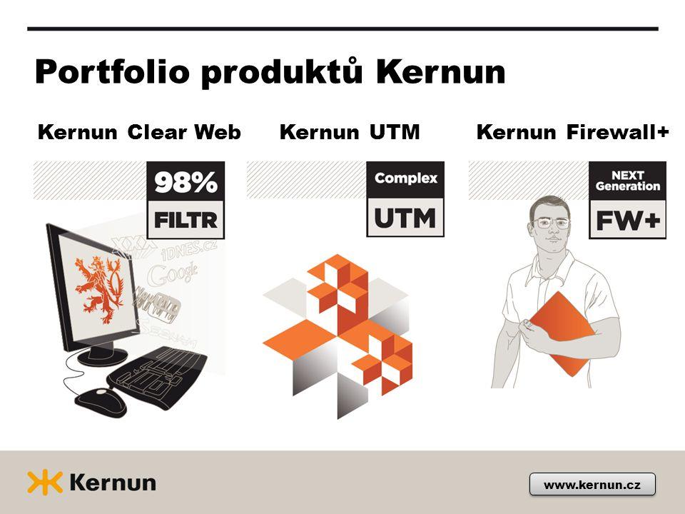 www.kernun.cz Portfolio produktů Kernun Kernun Clear WebKernun Firewall+Kernun UTM