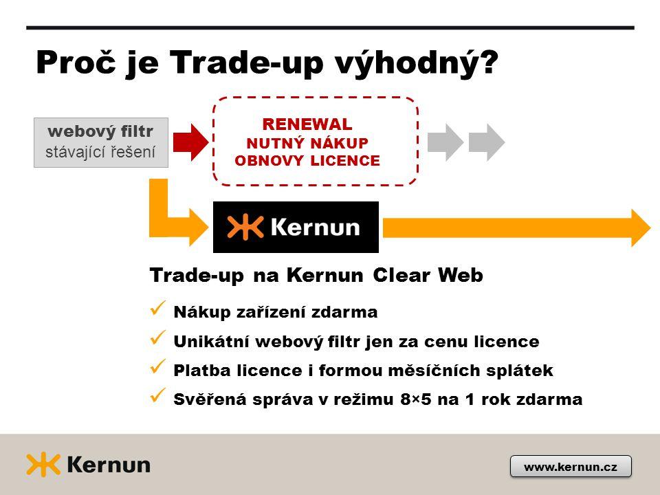 www.kernun.cz Proč je Trade-up výhodný.