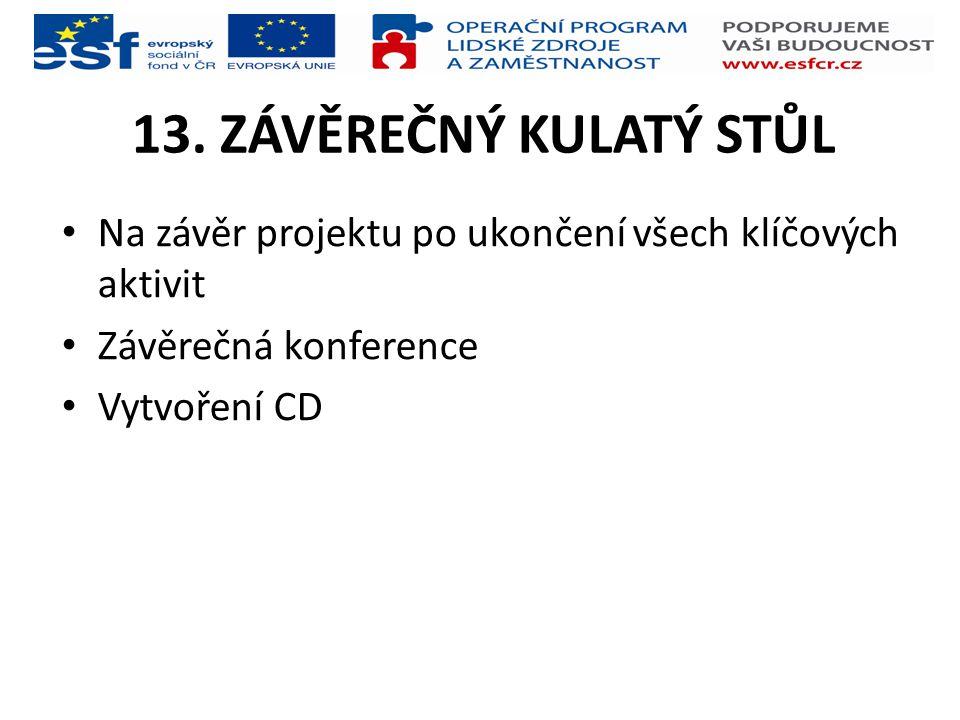 13. ZÁVĚREČNÝ KULATÝ STŮL Na závěr projektu po ukončení všech klíčových aktivit Závěrečná konference Vytvoření CD