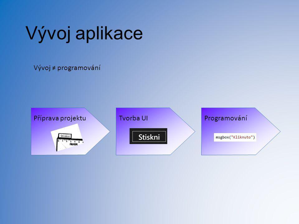 Vývoj aplikace Vývoj ≠ programování Příprava projektuTvorba UIProgramování Stiskni