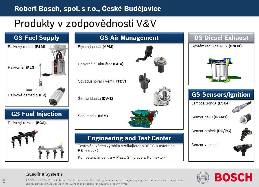 GS Air Management GS Fuel Injection GS Fuel Injection DS Exhaust Treatment DS Exhaust Treatment GS Sensors & Ignition GS Sensors & Ignition GS Fuel Supply RBCB/WL | 17/06/2014 | © Robert Bosch spol.