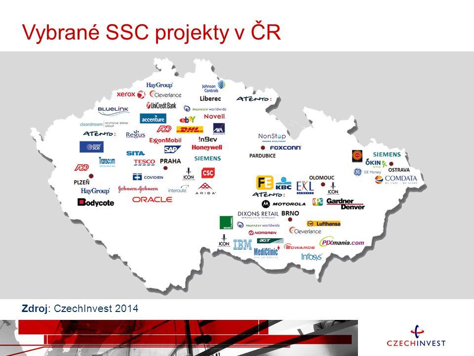 Vybrané SSC projekty v ČR Zdroj: CzechInvest 2014