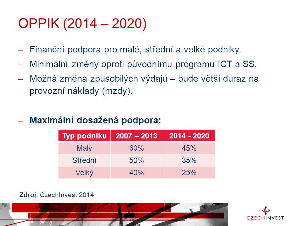 OPPIK (2014 – 2020) –Finanční podpora pro malé, střední a velké podniky.