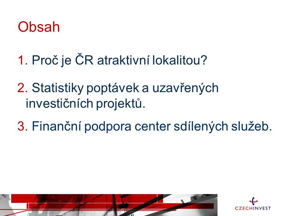 1. Proč je ČR atraktivní lokalitou. 2. Statistiky poptávek a uzavřených investičních projektů.