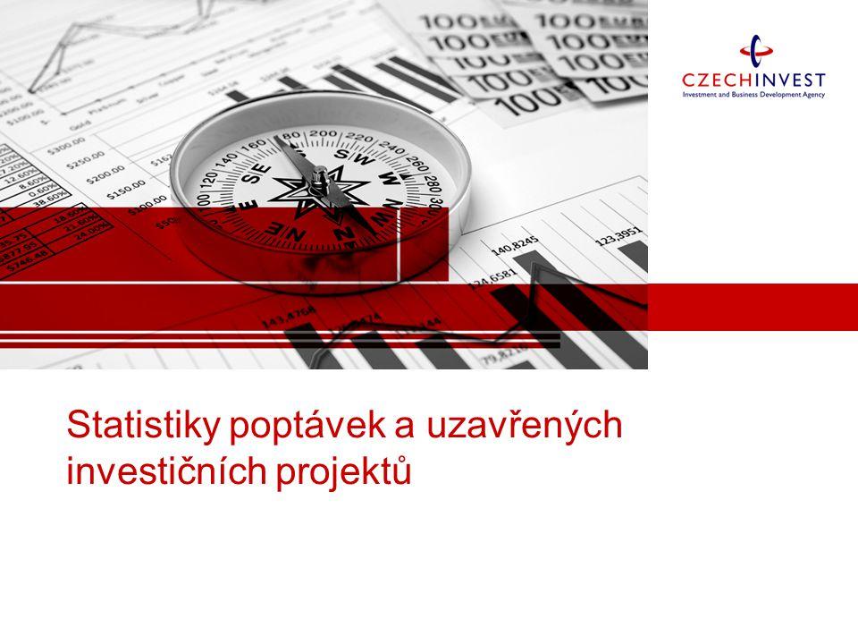 Statistiky poptávek a uzavřených investičních projektů